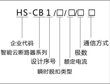 断路器型号定义表